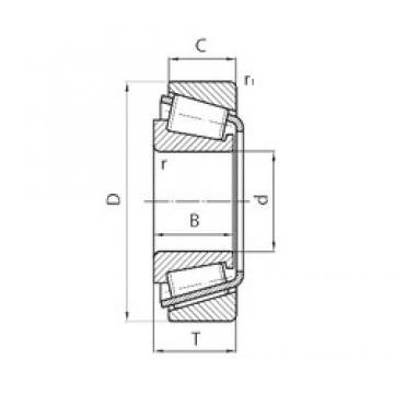 PFI 32006X tapered roller bearings