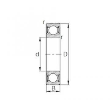 20 mm x 47 mm x 20,6 mm  CYSD W6204-2RS deep groove ball bearings