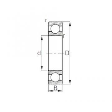 20 mm x 47 mm x 20,6 mm  CYSD W6204 deep groove ball bearings