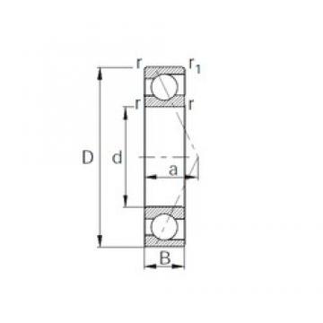 160 mm x 220 mm x 28 mm  CYSD 7932C angular contact ball bearings