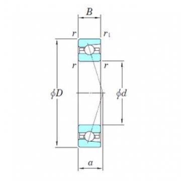 160 mm x 220 mm x 28 mm  KOYO 3NCHAC932CA angular contact ball bearings